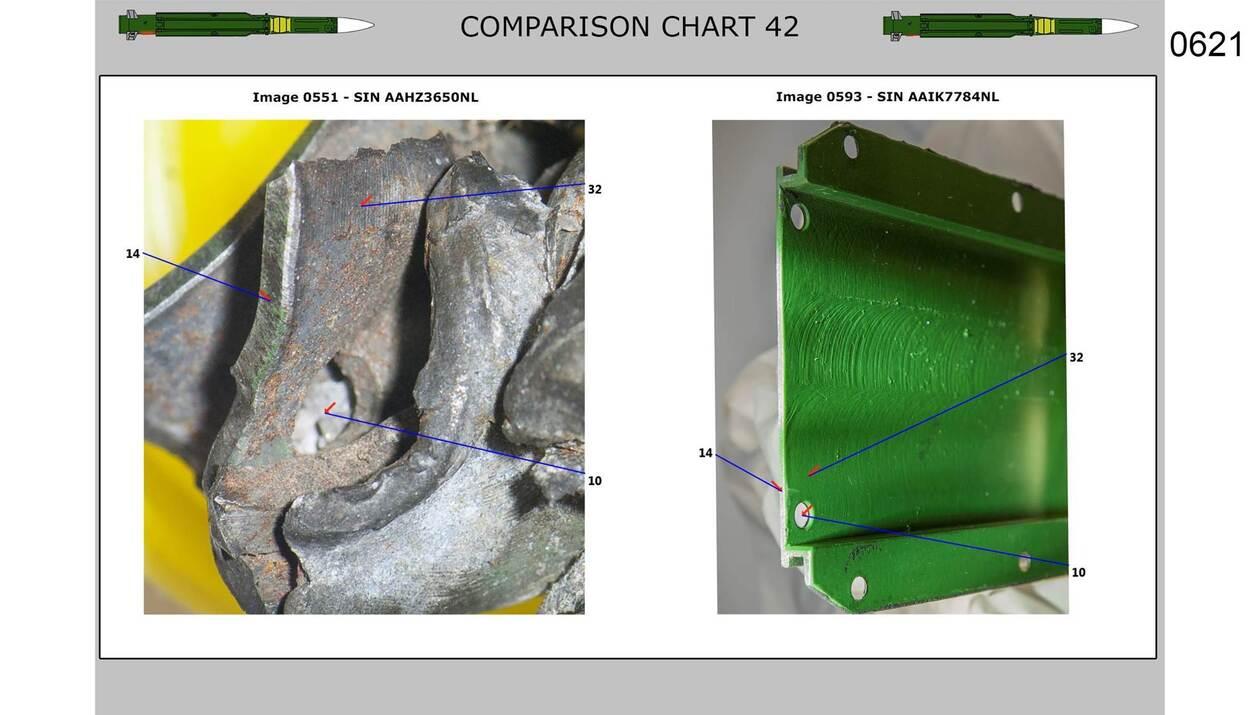 https://www.om.nl/binaries/large/content/gallery/om/content-afbeeldingen/mh17/reactie-op-verdediging-26-juni-2020/fysieke-vergelijking-groene-metalen-prop-3.jpg