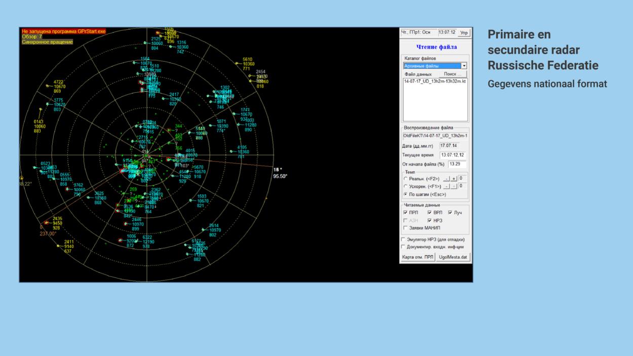 https://www.om.nl/binaries/large/content/gallery/om/content-afbeeldingen/mh17/toelichting-onderzoek-juni-2020/primaire-en-secundaire-radar-russische-federatie---gegevens-nationaal-format.png
